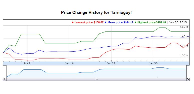 tarmo_price
