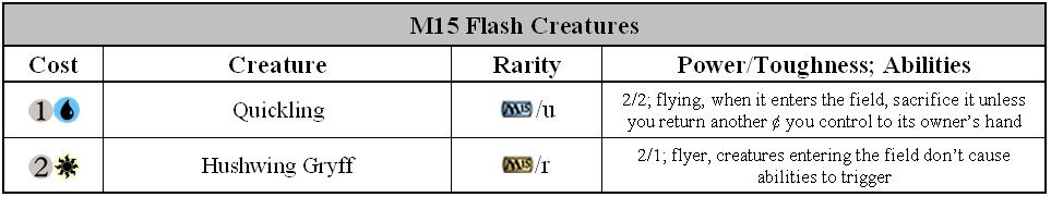 M15 flash