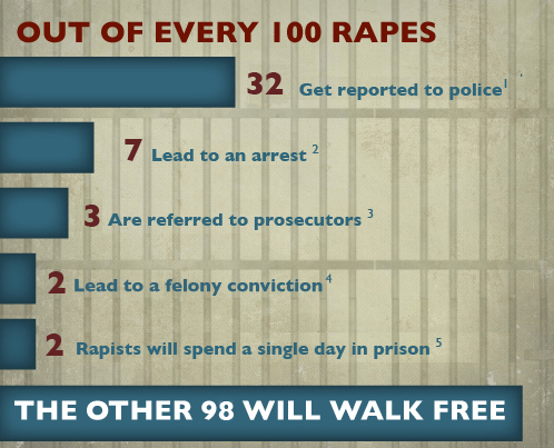 Jailed-rapists December 2014