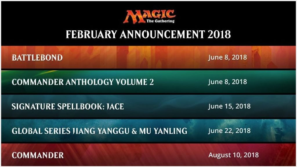 Commander Anthology Volume 2, Commander 2018, MTG Portal, Signature