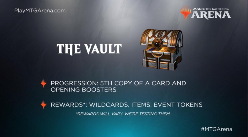 The MTG Arena Closed Beta Economy: Gold, Gems, Cards, Packs